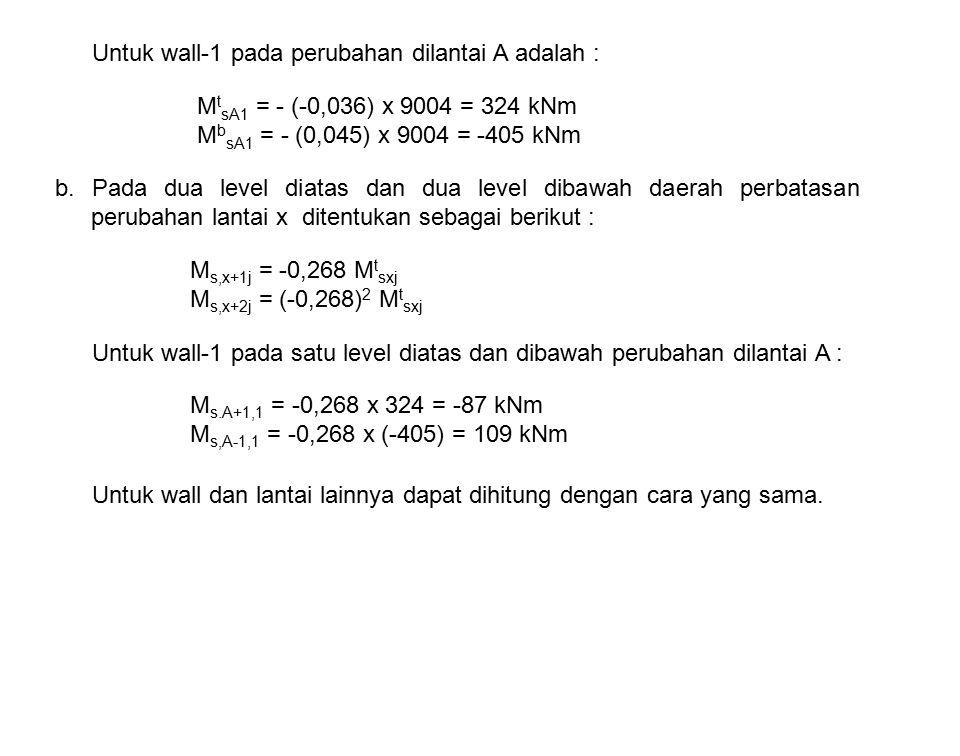 Untuk wall-1 pada perubahan dilantai A adalah : M t sA1 = - (-0,036) x 9004 = 324 kNm M b sA1 = - (0,045) x 9004 = -405 kNm b. Pada dua level diatas d