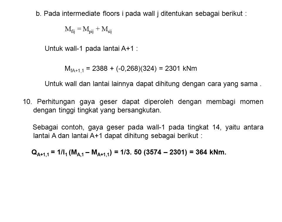 b. Pada intermediate floors i pada wall j ditentukan sebagai berikut : M fij = M pij + M sij Untuk wall-1 pada lantai A+1 : M fA+1,1 = 2388 + (-0,268)
