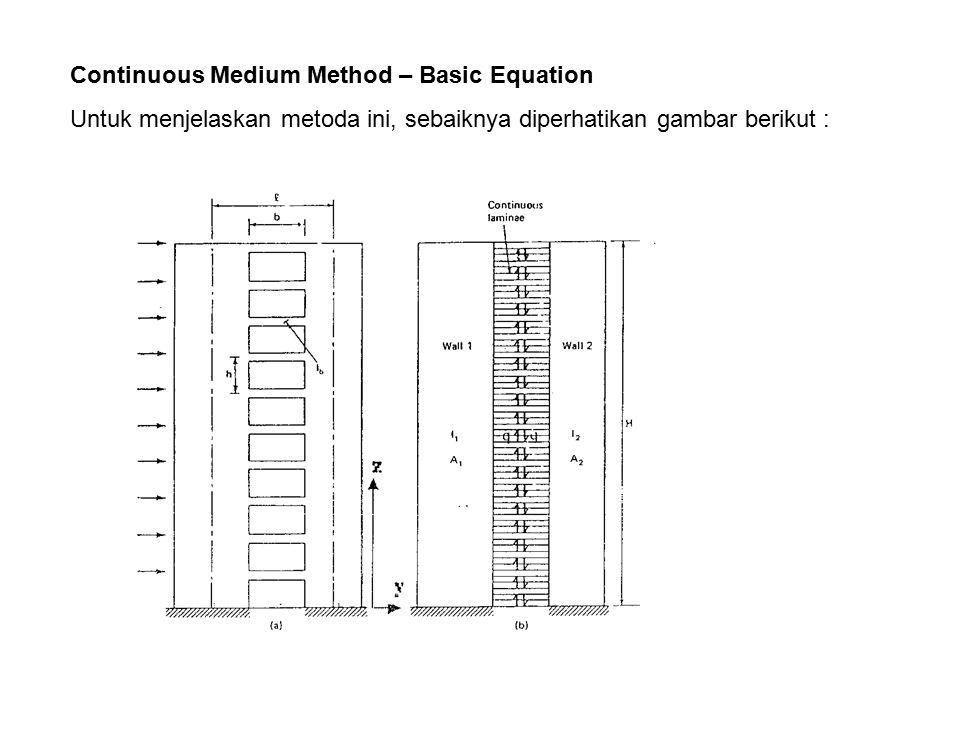 Continuous Medium Method – Basic Equation Untuk menjelaskan metoda ini, sebaiknya diperhatikan gambar berikut :