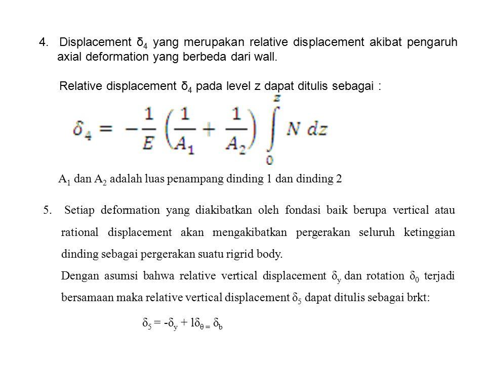 4. Displacement δ 4 yang merupakan relative displacement akibat pengaruh axial deformation yang berbeda dari wall. Relative displacement δ 4 pada leve