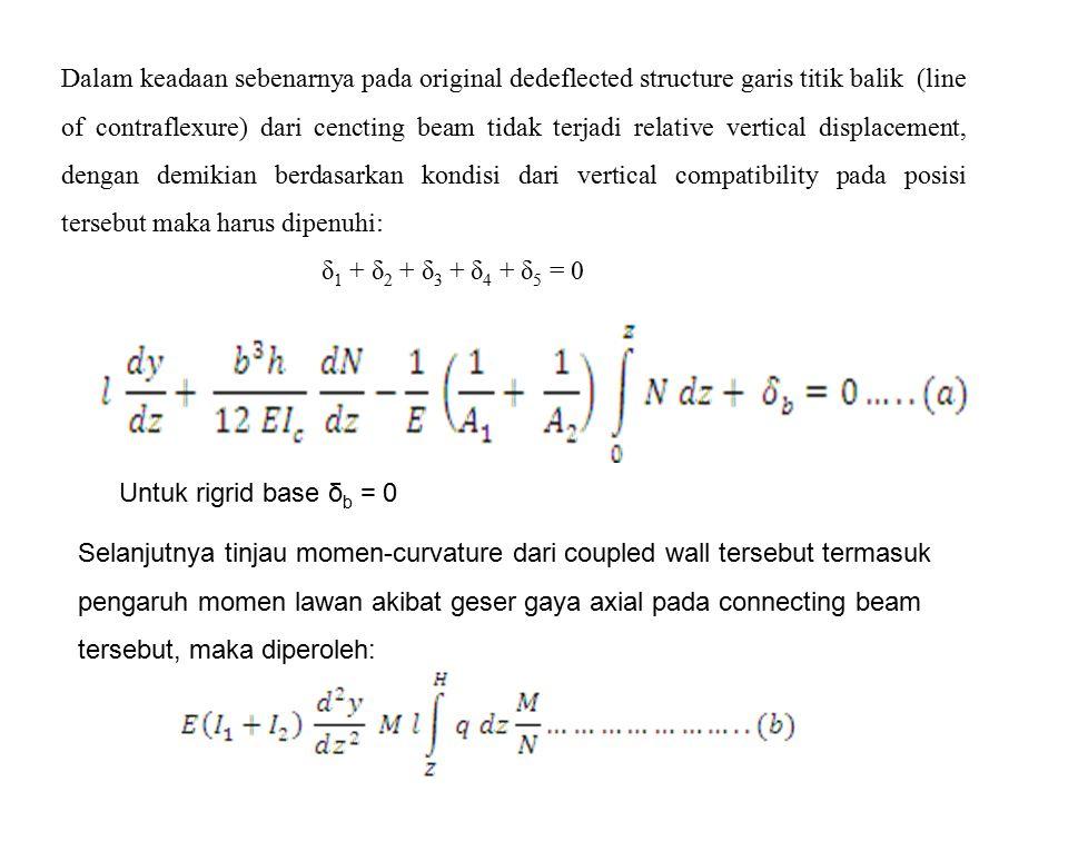 Dalam keadaan sebenarnya pada original dedeflected structure garis titik balik (line of contraflexure) dari cencting beam tidak terjadi relative verti