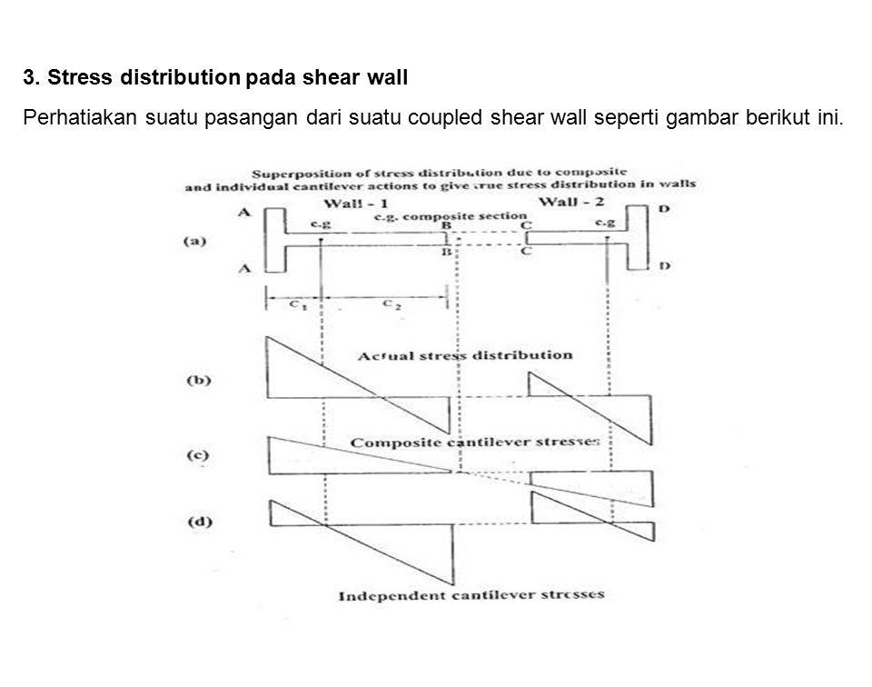 3. Stress distribution pada shear wall Perhatiakan suatu pasangan dari suatu coupled shear wall seperti gambar berikut ini.