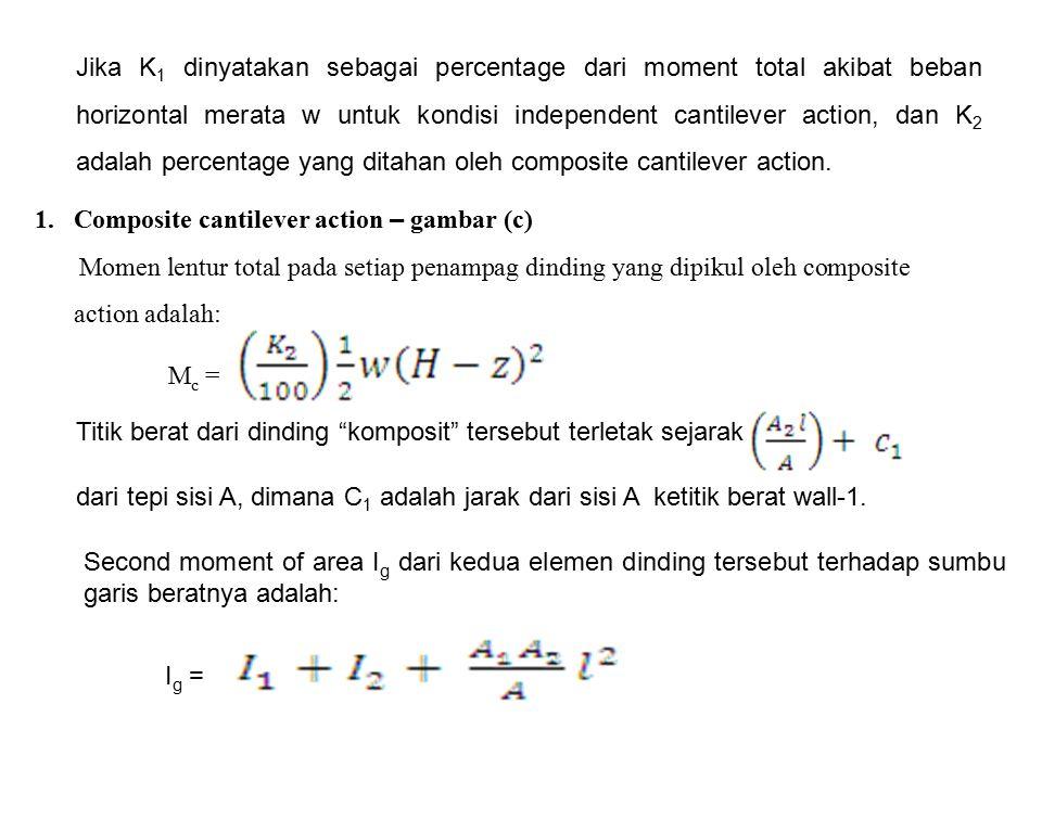 Jika K 1 dinyatakan sebagai percentage dari moment total akibat beban horizontal merata w untuk kondisi independent cantilever action, dan K 2 adalah
