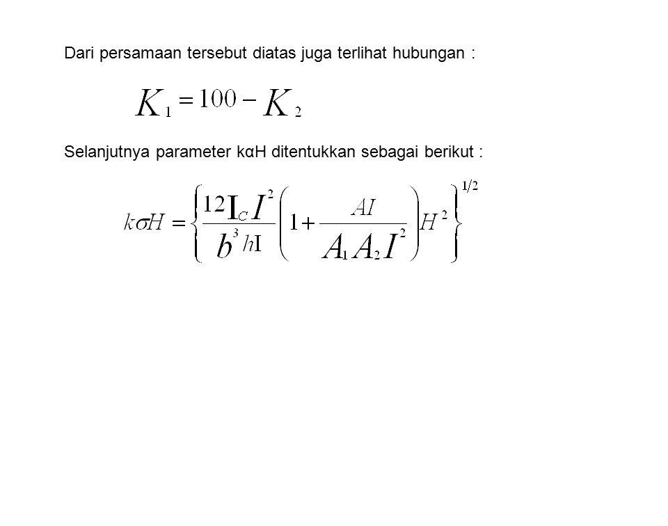 Dari persamaan tersebut diatas juga terlihat hubungan : Selanjutnya parameter kαH ditentukkan sebagai berikut :