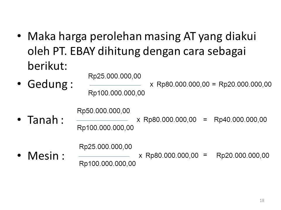 Maka harga perolehan masing AT yang diakui oleh PT. EBAY dihitung dengan cara sebagai berikut: Gedung : Tanah : Mesin : Rp25.000.000,00 Rp100.000.000,