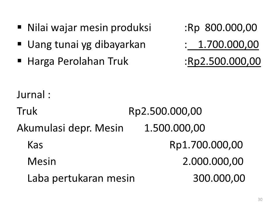  Nilai wajar mesin produksi:Rp 800.000,00  Uang tunai yg dibayarkan: 1.700.000,00  Harga Perolahan Truk:Rp2.500.000,00 Jurnal : TrukRp2.500.000,00 Akumulasi depr.