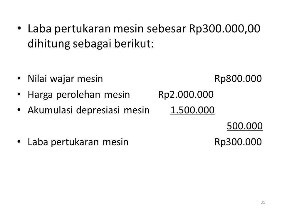 Laba pertukaran mesin sebesar Rp300.000,00 dihitung sebagai berikut: Nilai wajar mesinRp800.000 Harga perolehan mesinRp2.000.000 Akumulasi depresiasi