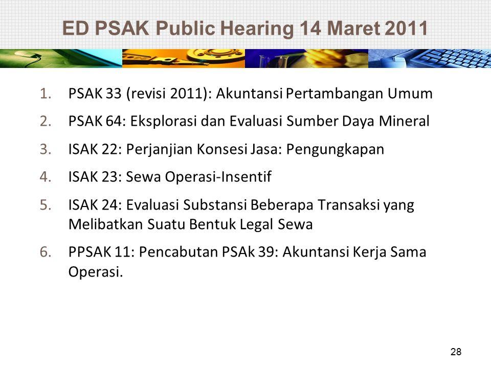 ED PSAK Public Hearing 14 Maret 2011 1.PSAK 33 (revisi 2011): Akuntansi Pertambangan Umum 2.PSAK 64: Eksplorasi dan Evaluasi Sumber Daya Mineral 3.ISA