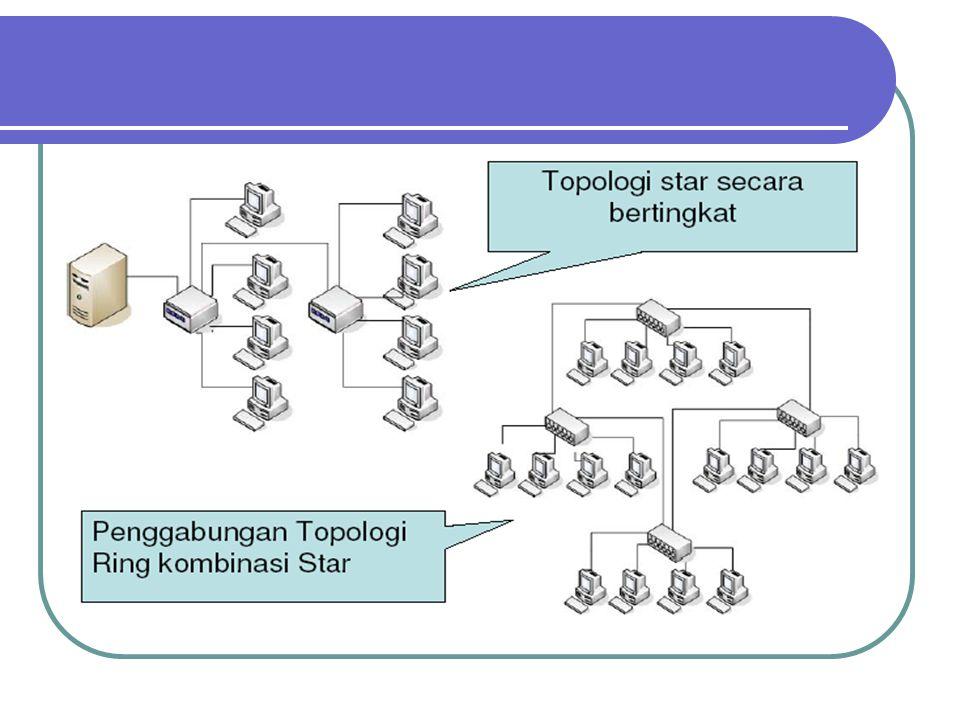 Letak Server dan Jalur Kabel