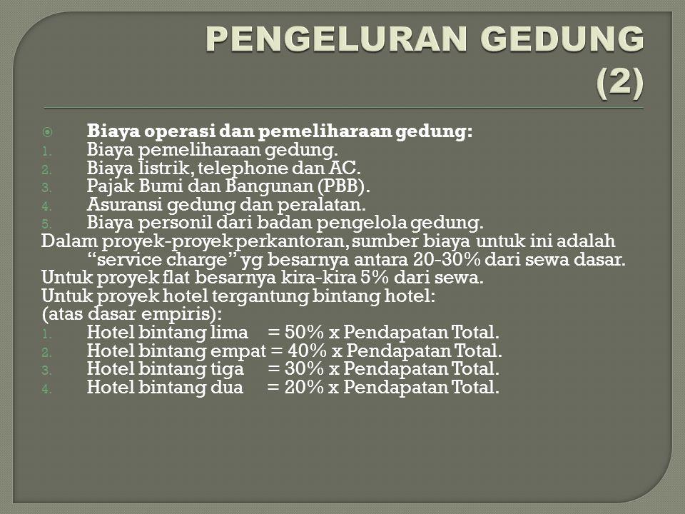  Biaya operasi dan pemeliharaan gedung: 1.Biaya pemeliharaan gedung.