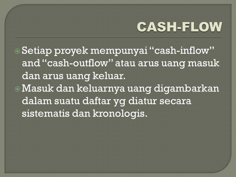  Setiap proyek mempunyai cash-inflow and cash-outflow atau arus uang masuk dan arus uang keluar.
