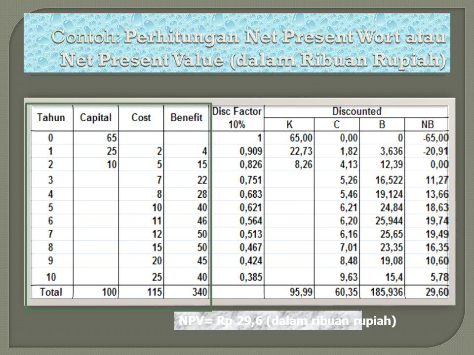 NPV= Rp 29,6 (dalam ribuan rupiah)