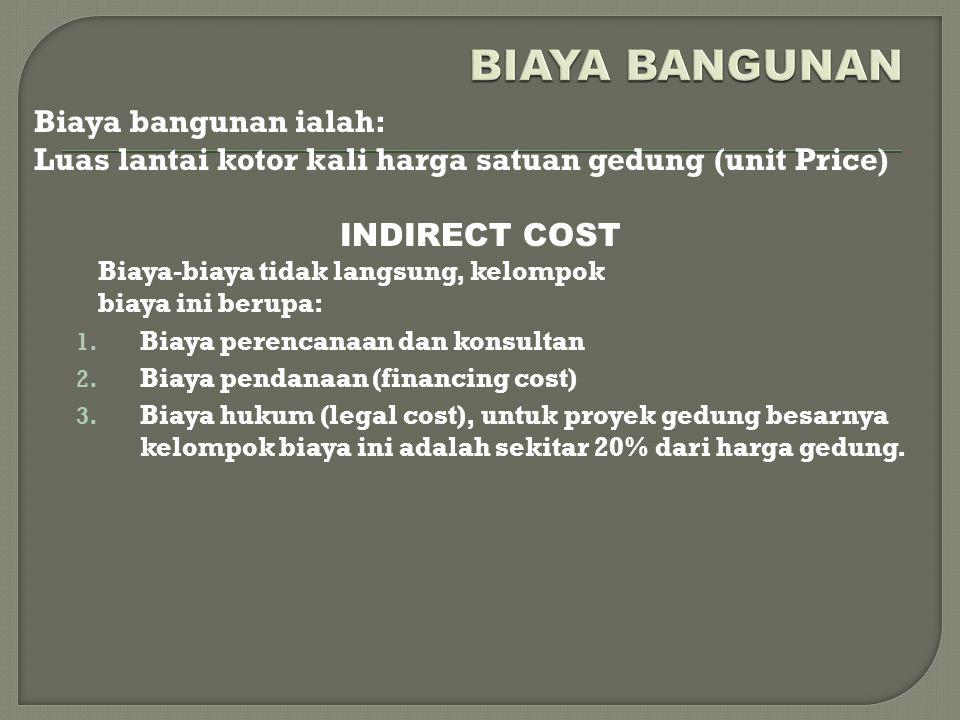 Biaya bangunan ialah: Luas lantai kotor kali harga satuan gedung (unit Price) INDIRECT COST Biaya-biaya tidak langsung, kelompok biaya ini berupa: 1.