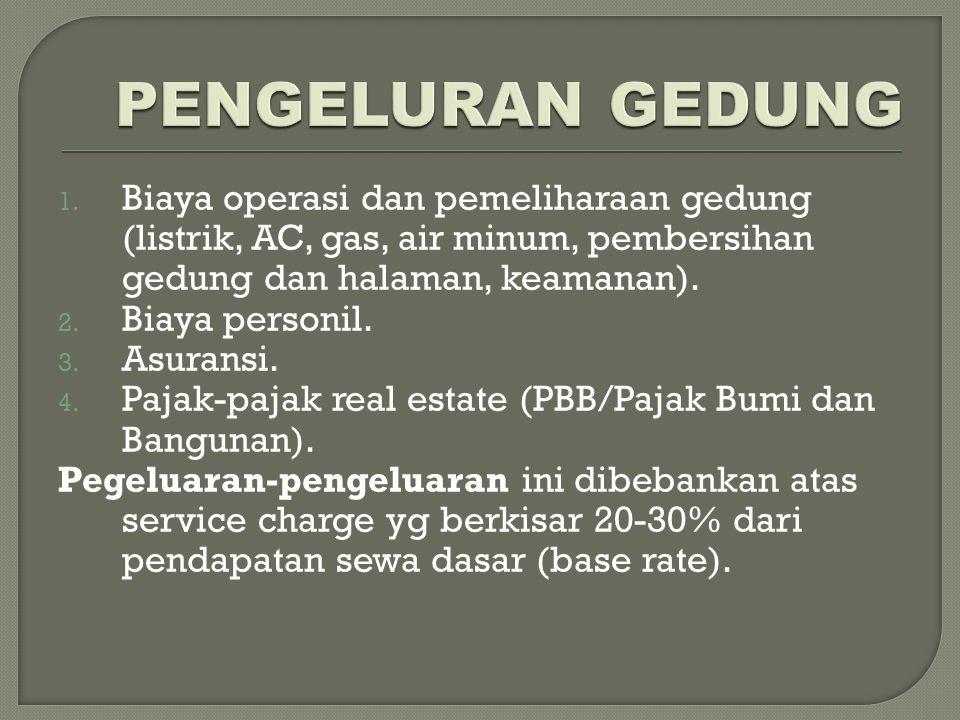  Pegeluaran-pengeluaran ini dibebankan ataspendapatan sewa dasar (base rate).