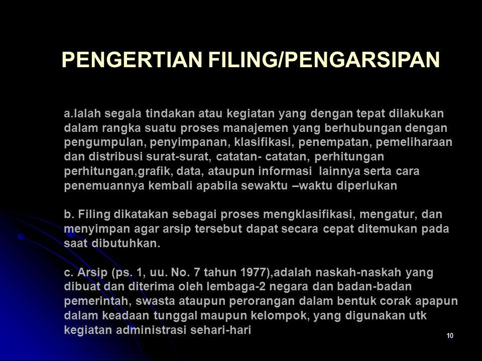 9 Lanjutan UU No.7 tahun 1971 Pasal 1 ayat b - Naskah – naskah yang dibuat dan diterima - oleh badan – badan swasta, dan / atau perorangan - dalam ben