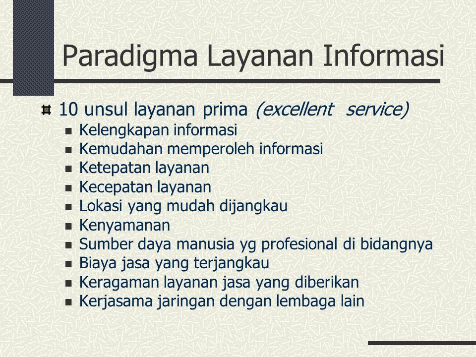 Paradigma Layanan Informasi 10 unsul layanan prima (excellent service) Kelengkapan informasi Kemudahan memperoleh informasi Ketepatan layanan Kecepata