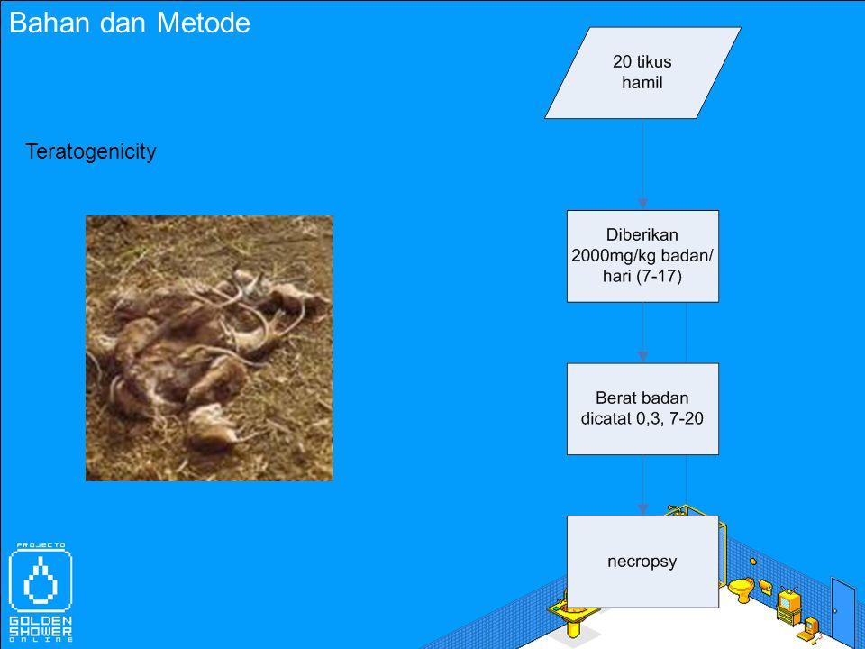 Bahan dan Metode Teratogenicity