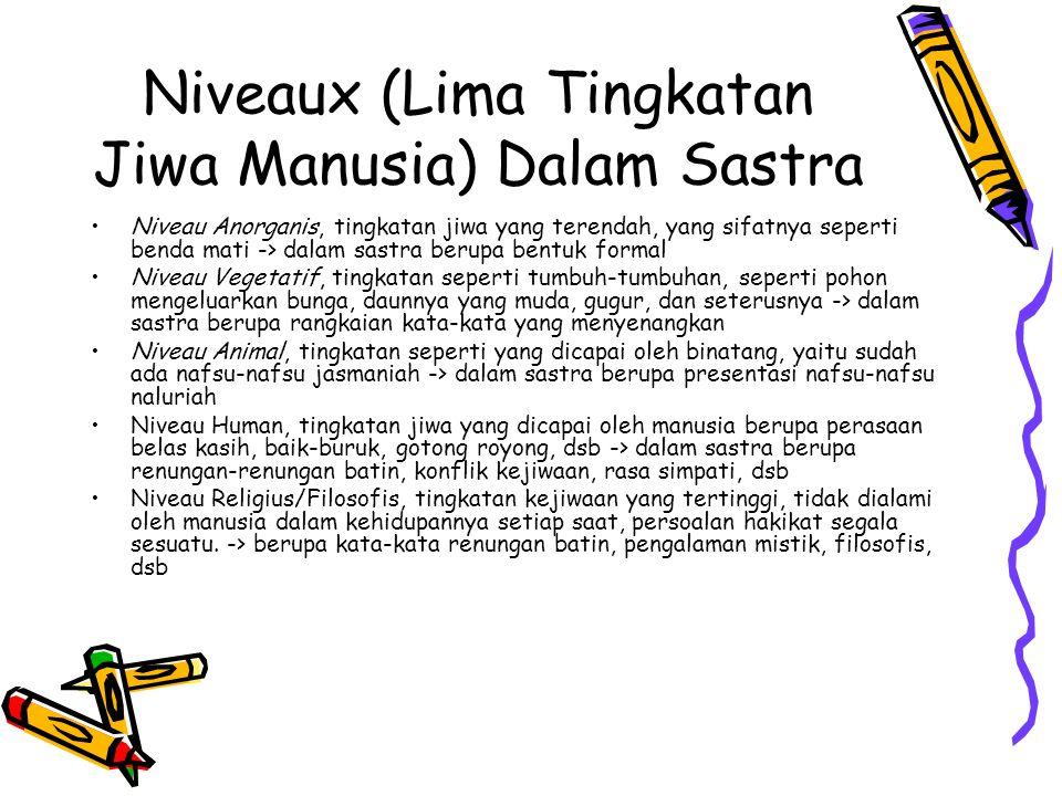 Niveaux (Lima Tingkatan Jiwa Manusia) Dalam Sastra Niveau Anorganis, tingkatan jiwa yang terendah, yang sifatnya seperti benda mati -> dalam sastra be