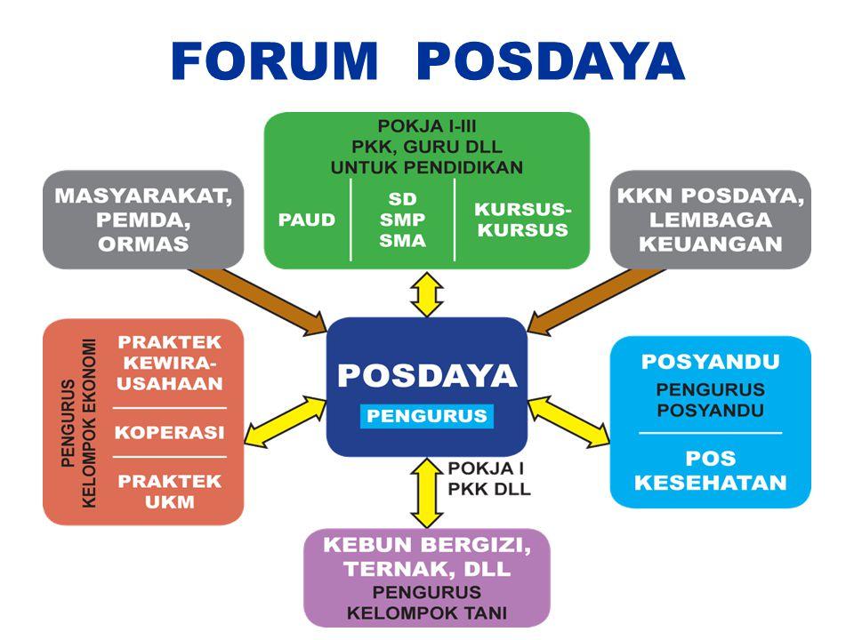 CONTOH WADAH PEMBIBITAN Yudi Sastro, Dr. Balai Pengkajian Teknologi Pertanian Jakarta