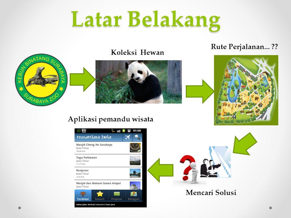 Perumusan Masalah Berdasarkan latar belakang, dapat dirumuskan permasalahan yaitu: 1.Bagaimana merancang dan membangun Aplikasi Pemandu Wisata Kebun Binatang Surabaya Berbasis Android.