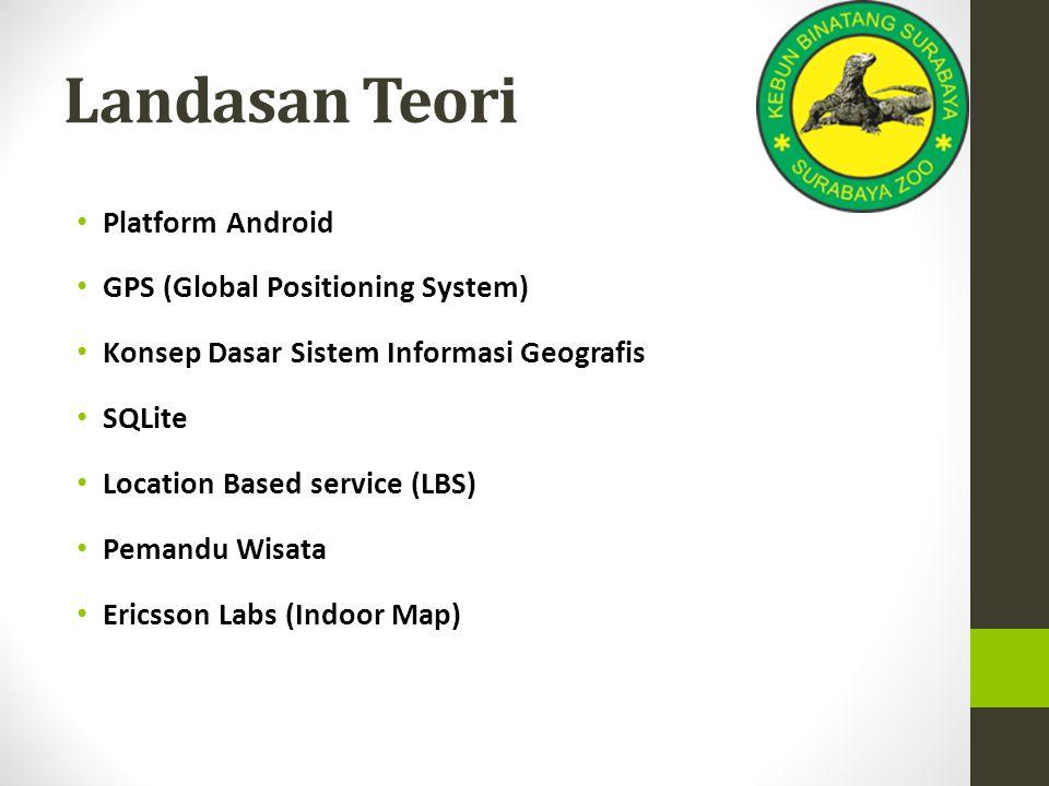 Landasan Teori Platform Android GPS (Global Positioning System) Konsep Dasar Sistem Informasi Geografis SQLite Location Based service (LBS) Pemandu Wisata Ericsson Labs (Indoor Map)