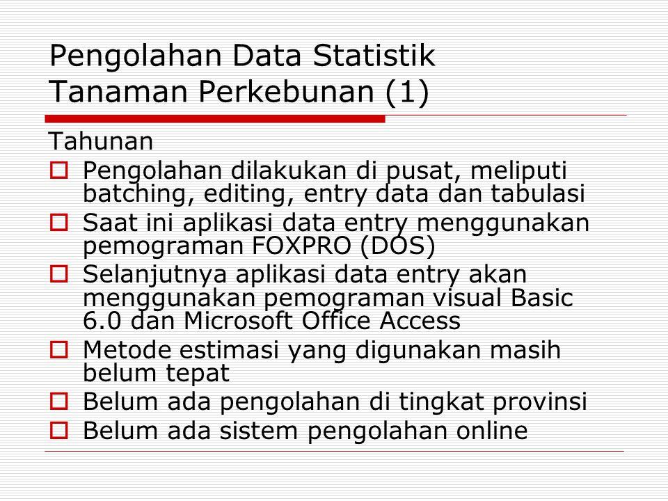 Pengolahan Data Statistik Tanaman Perkebunan (1) Tahunan  Pengolahan dilakukan di pusat, meliputi batching, editing, entry data dan tabulasi  Saat i