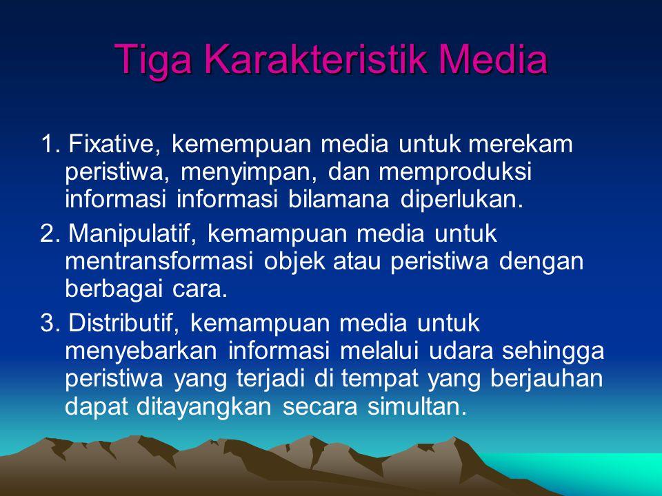 PERENCANAAN PROGRAM PEMEBALAJARAN: PEMILIHAN MATERI PEMILIHAN MEDIA PROSES PEMBELA JARAN EVALUASI PENETAPAN KOMPETENSI REFLEKSI