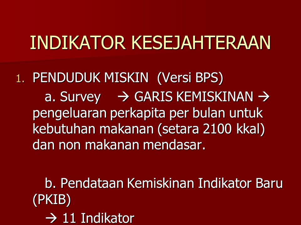 INDIKATOR KESEJAHTERAAN 1. PENDUDUK MISKIN (Versi BPS) a. Survey  GARIS KEMISKINAN  pengeluaran perkapita per bulan untuk kebutuhan makanan (setara
