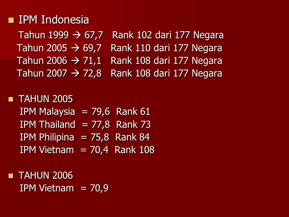 IPM Indonesia IPM Indonesia Tahun 1999  67,7 Rank 102 dari 177 Negara Tahun 1999  67,7 Rank 102 dari 177 Negara Tahun 2005  69,7 Rank 110 dari 177