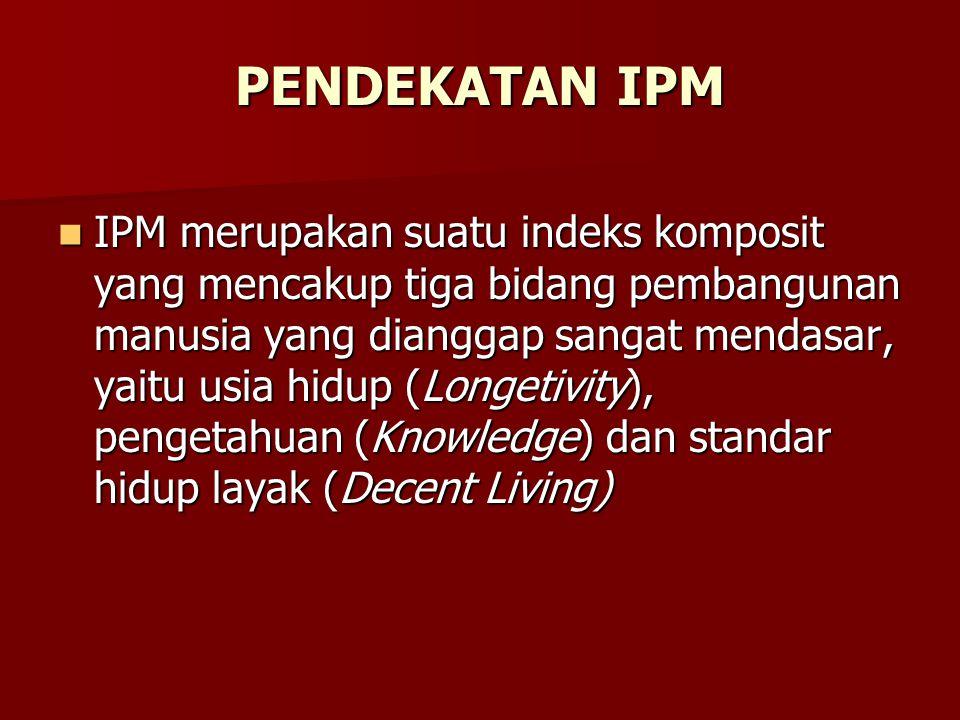 PENDEKATAN IPM IPM merupakan suatu indeks komposit yang mencakup tiga bidang pembangunan manusia yang dianggap sangat mendasar, yaitu usia hidup (Long