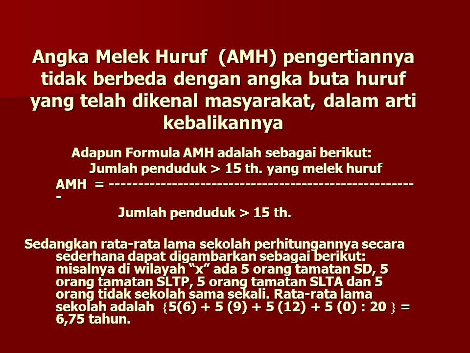 Angka Melek Huruf (AMH) pengertiannya tidak berbeda dengan angka buta huruf yang telah dikenal masyarakat, dalam arti kebalikannya Adapun Formula AMH