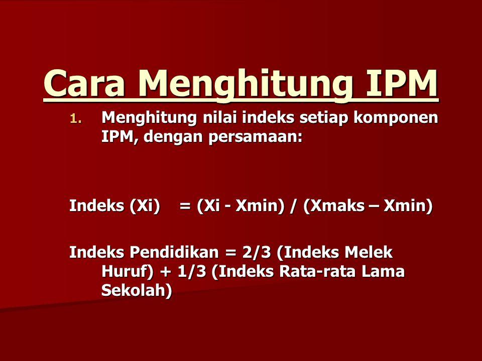 Cara Menghitung IPM 1. Menghitung nilai indeks setiap komponen IPM, dengan persamaan: Indeks (Xi) = (Xi - Xmin) / (Xmaks – Xmin) Indeks Pendidikan = 2