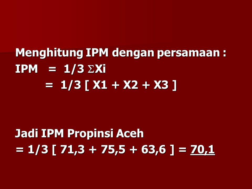 Menghitung IPM dengan persamaan : IPM = 1/3  Xi = 1/3 [ X1 + X2 + X3 ] = 1/3 [ X1 + X2 + X3 ] Jadi IPM Propinsi Aceh = 1/3 [ 71,3 + 75,5 + 63,6 ] = 7