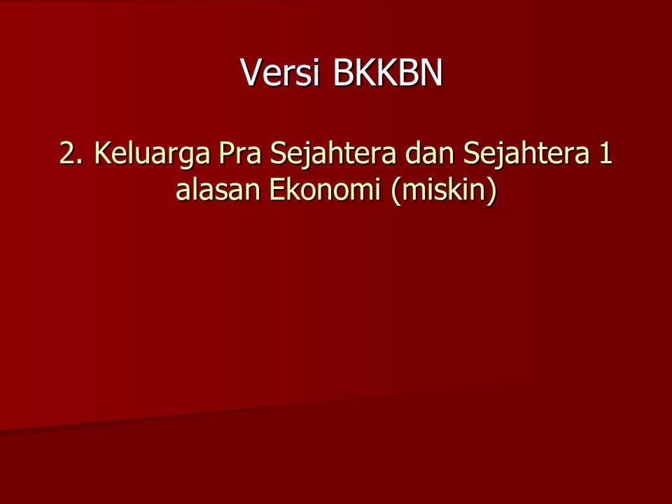 2.Kategori keluarga (menurut bkkbn) 1. Pra Sejahtera a.