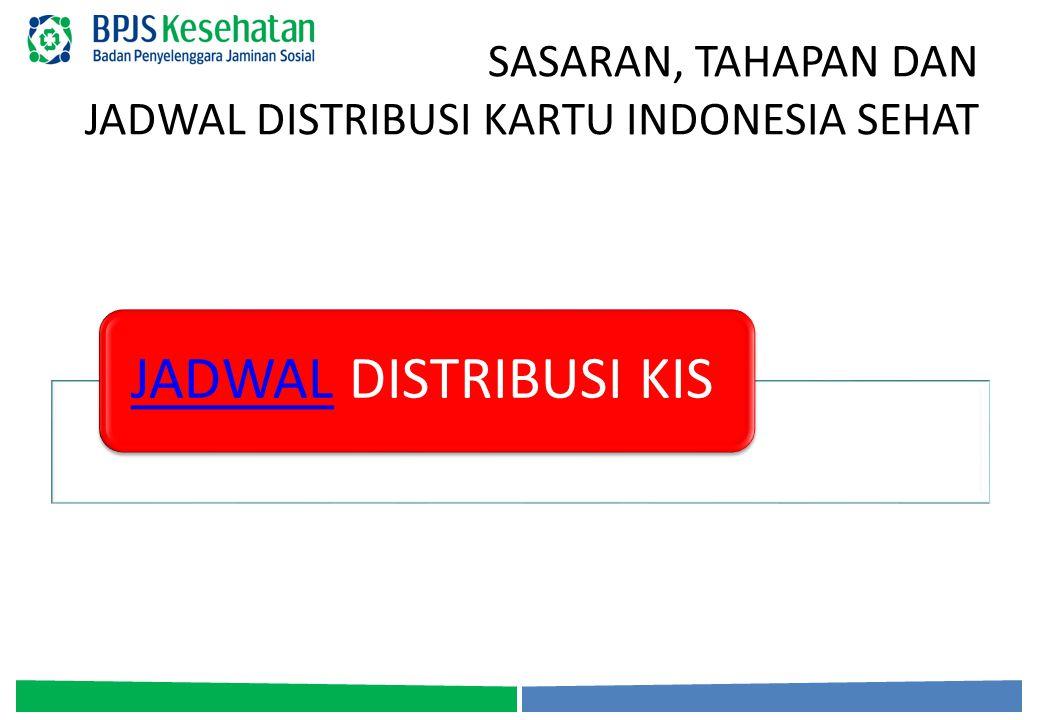 SASARAN, TAHAPAN DAN JADWAL DISTRIBUSI KARTU INDONESIA SEHAT 8 JADWALJADWAL DISTRIBUSI KIS