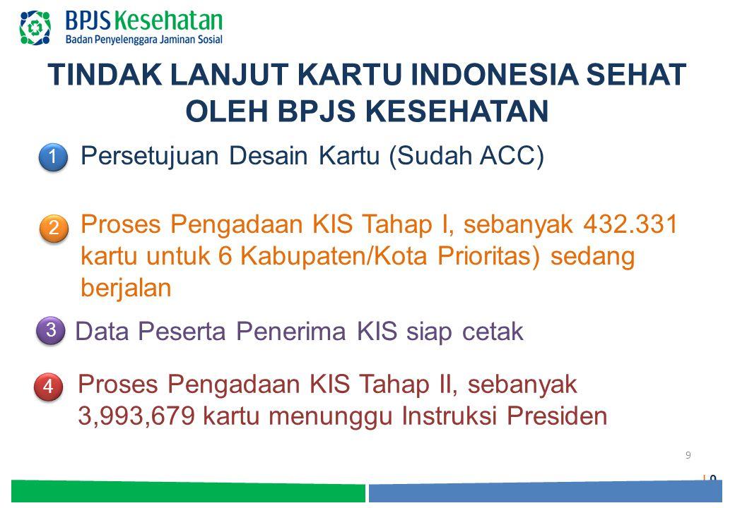9 TINDAK LANJUT KARTU INDONESIA SEHAT OLEH BPJS KESEHATAN Persetujuan Desain Kartu (Sudah ACC) Proses Pengadaan KIS Tahap I, sebanyak 432.331 kartu un