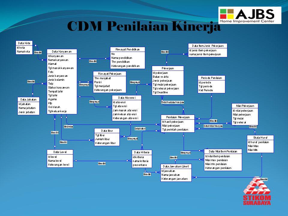 CDM Penilaian Kinerja