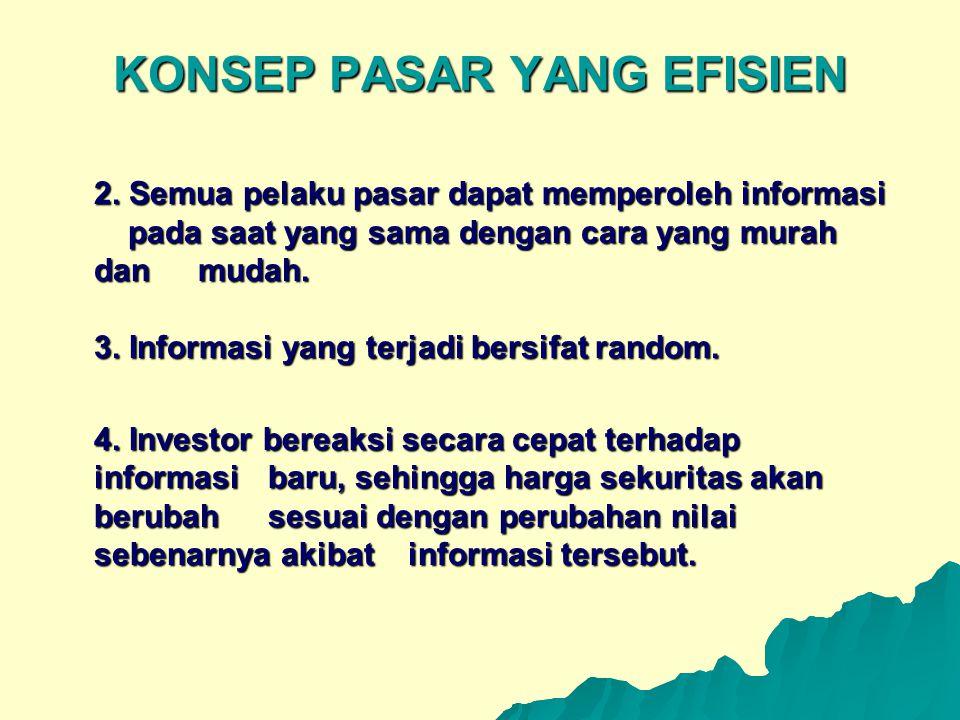 KONSEP PASAR YANG EFISIEN 2. Semua pelaku pasar dapat memperoleh informasi pada saat yang sama dengan cara yang murah dan mudah. 2. Semua pelaku pasar