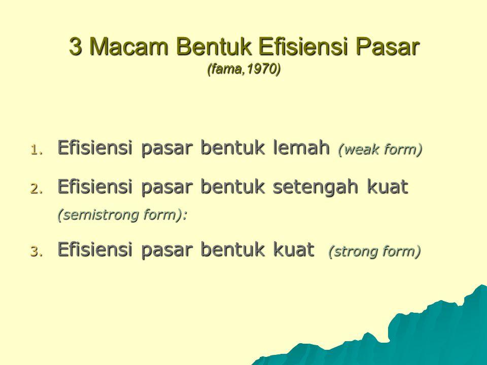 3 Macam Bentuk Efisiensi Pasar (fama,1970) 1. Efisiensi pasar bentuk lemah (weak form) 2. Efisiensi pasar bentuk setengah kuat (semistrong form): 3. E