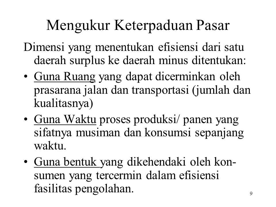 10 Kelancaran pergerakan Komoditi Agribisnis juga ditentukan Struktur pasar Keterlibatan pedagang-pedagang perantara Keikut campuran pemerintah (mis.