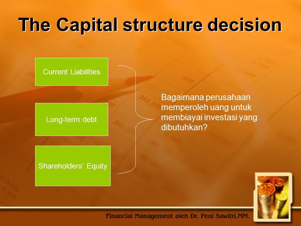 The Capital structure decision Current Liabilities Long-term debt Shareholders' Equity Bagaimana perusahaan memperoleh uang untuk membiayai investasi