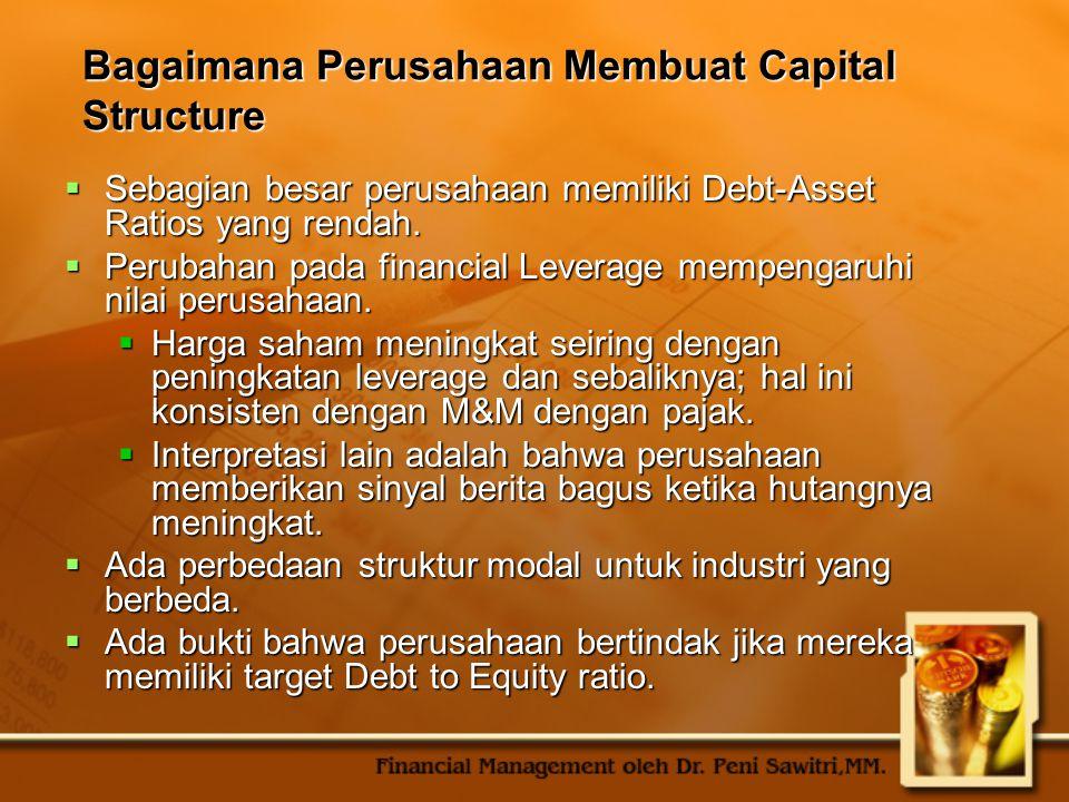 Bagaimana Perusahaan Membuat Capital Structure  Sebagian besar perusahaan memiliki Debt-Asset Ratios yang rendah.  Perubahan pada financial Leverage