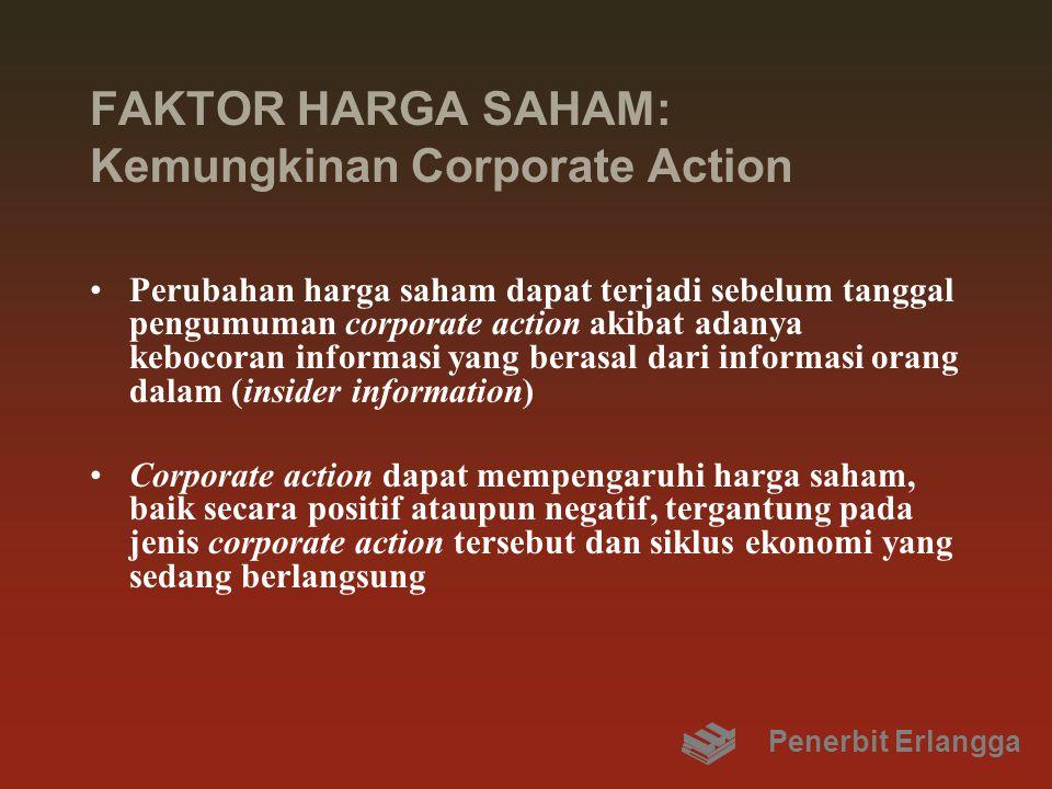FAKTOR HARGA SAHAM: Kemungkinan Corporate Action Perubahan harga saham dapat terjadi sebelum tanggal pengumuman corporate action akibat adanya kebocor