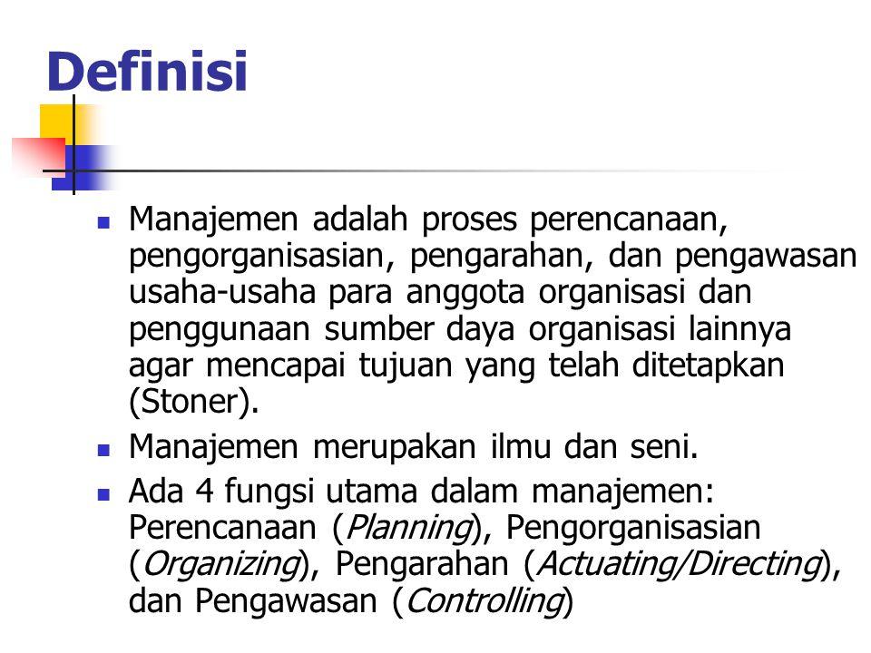 Definisi Manajemen adalah proses perencanaan, pengorganisasian, pengarahan, dan pengawasan usaha-usaha para anggota organisasi dan penggunaan sumber d