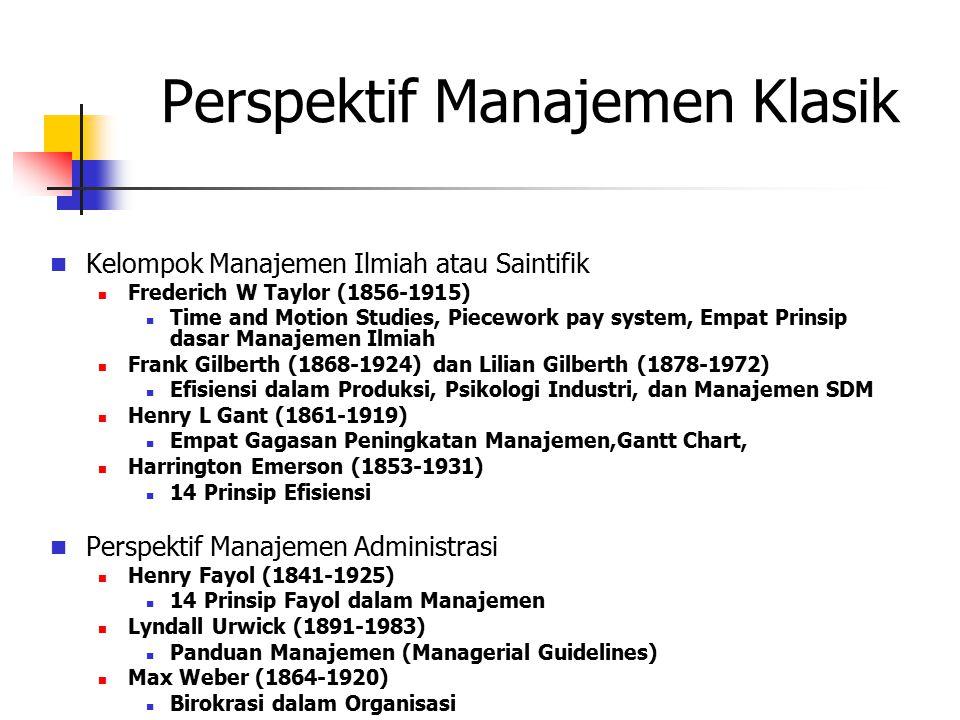 Perspektif Manajemen Klasik Kelompok Manajemen Ilmiah atau Saintifik Frederich W Taylor (1856-1915) Time and Motion Studies, Piecework pay system, Emp