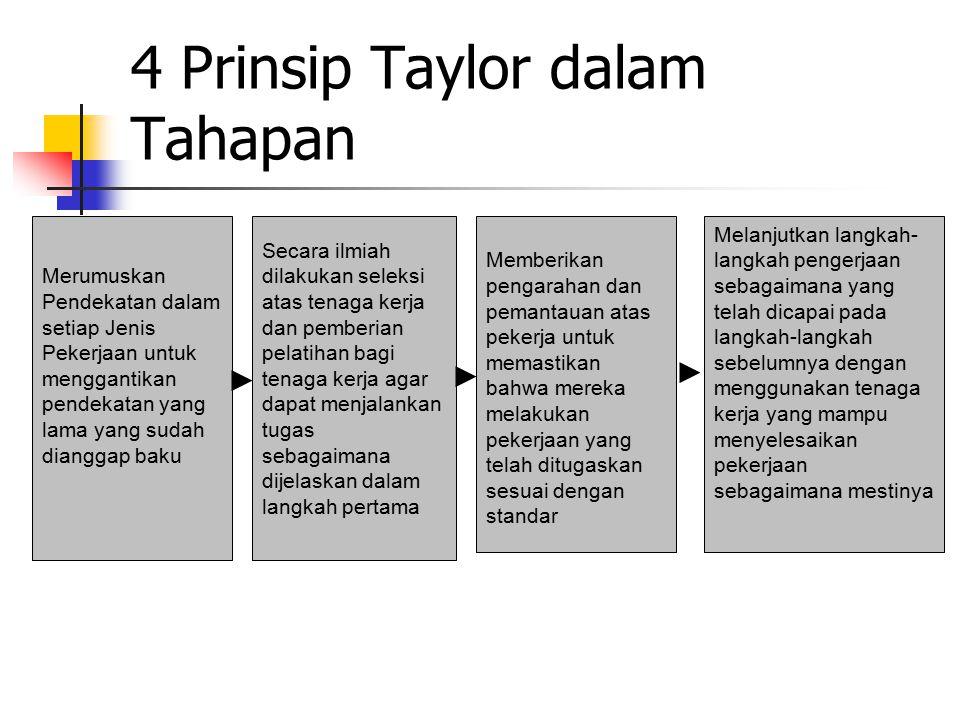 4 Prinsip Taylor dalam Tahapan Merumuskan Pendekatan dalam setiap Jenis Pekerjaan untuk menggantikan pendekatan yang lama yang sudah dianggap baku Sec