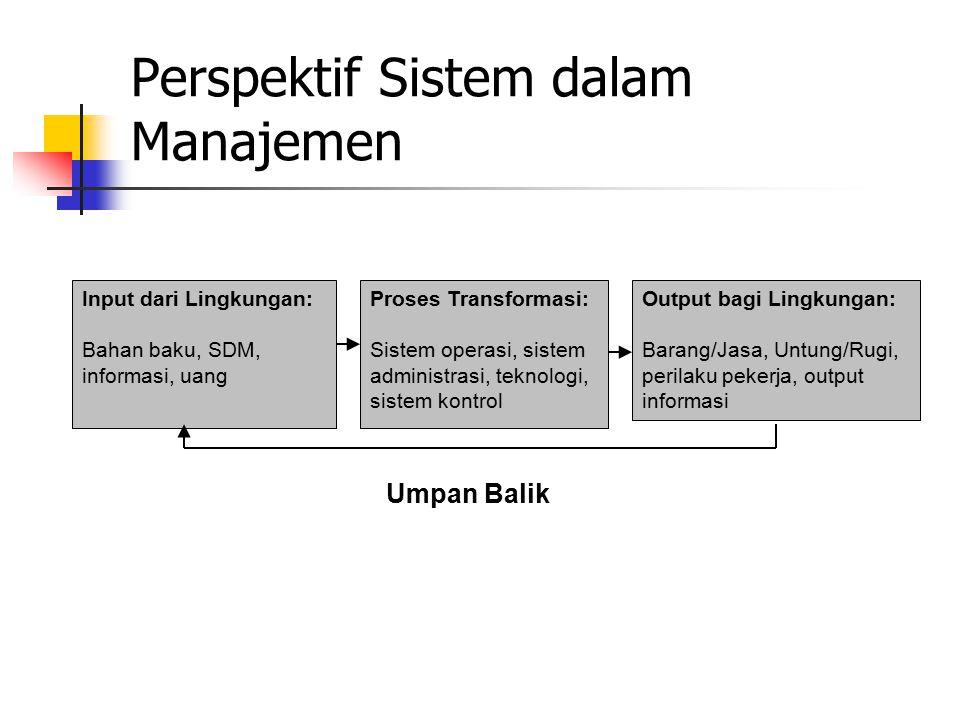 Perspektif Sistem dalam Manajemen Input dari Lingkungan: Bahan baku, SDM, informasi, uang Proses Transformasi: Sistem operasi, sistem administrasi, te
