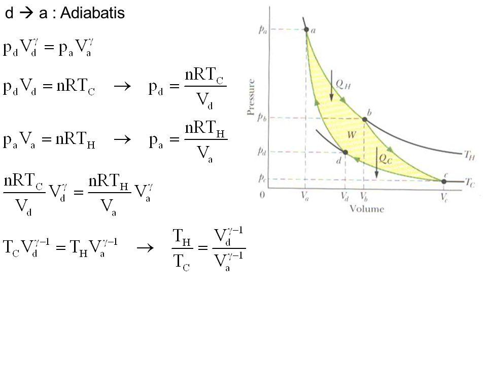 d  a : Adiabatis
