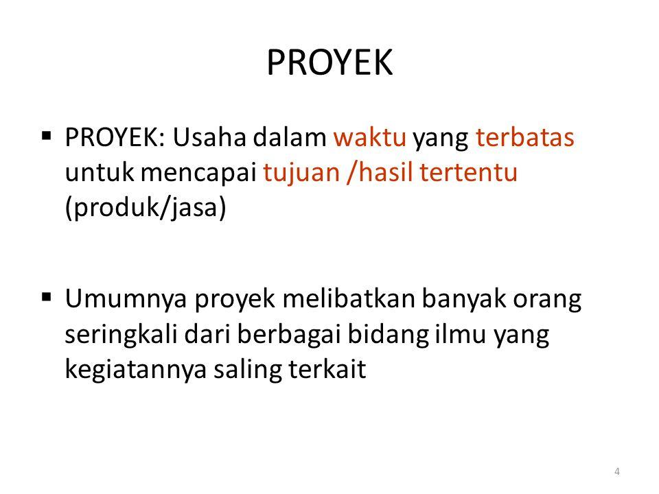 KEGIATAN PROYEK Jenis kegiatan proyek: 1.Kegiatan untuk menghasilkan produk proyek 2.Kegiatan yang menjamin produk proyek selesai sesuai persyaratan yang ditetapkan, terutama dalam hal -Cakupan, -Waktu, -Biaya, -Mutu.