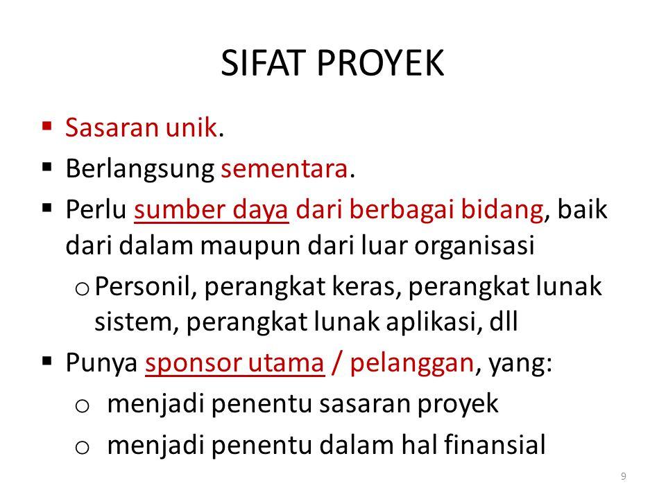  Proyek mengandung ketidakpastian.